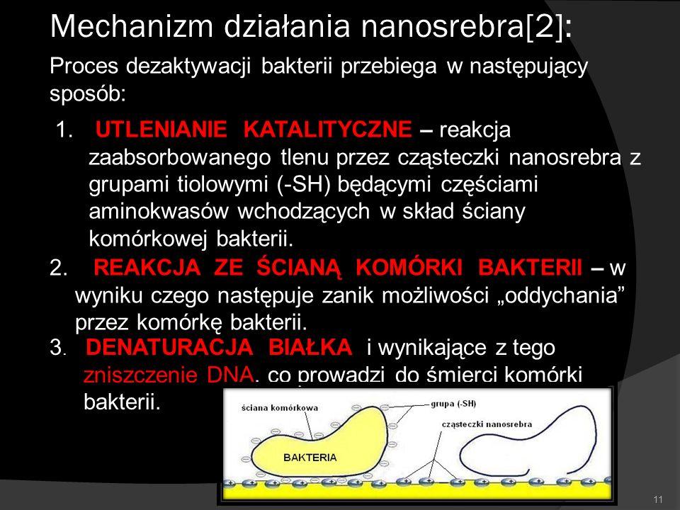 Mechanizm działania nanosrebra[2]: